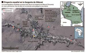 Zona de excavación por parte de científicos españoles.